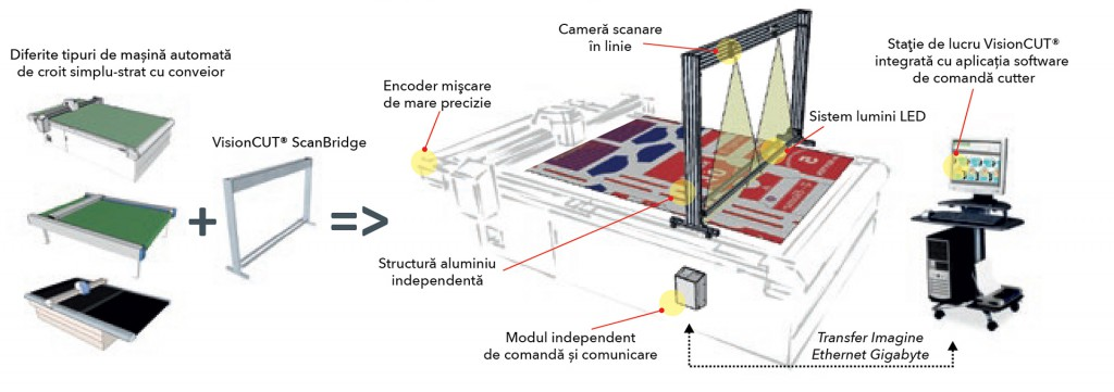 CAD Broshure ROM Martie 18 websize